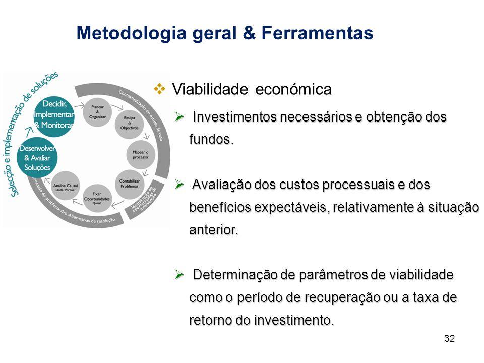 Metodologia geral & Ferramentas