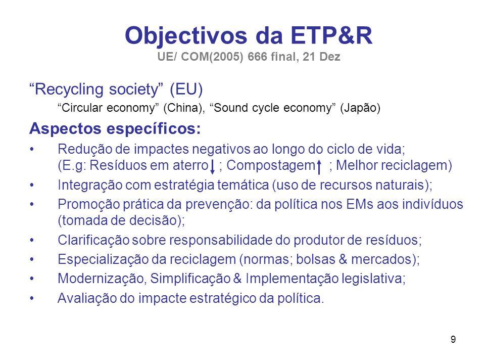 Objectivos da ETP&R UE/ COM(2005) 666 final, 21 Dez