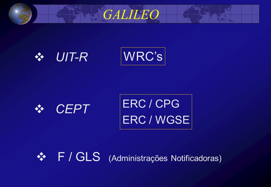 GALILEO UIT-R WRC's CEPT F / GLS (Administrações Notificadoras)