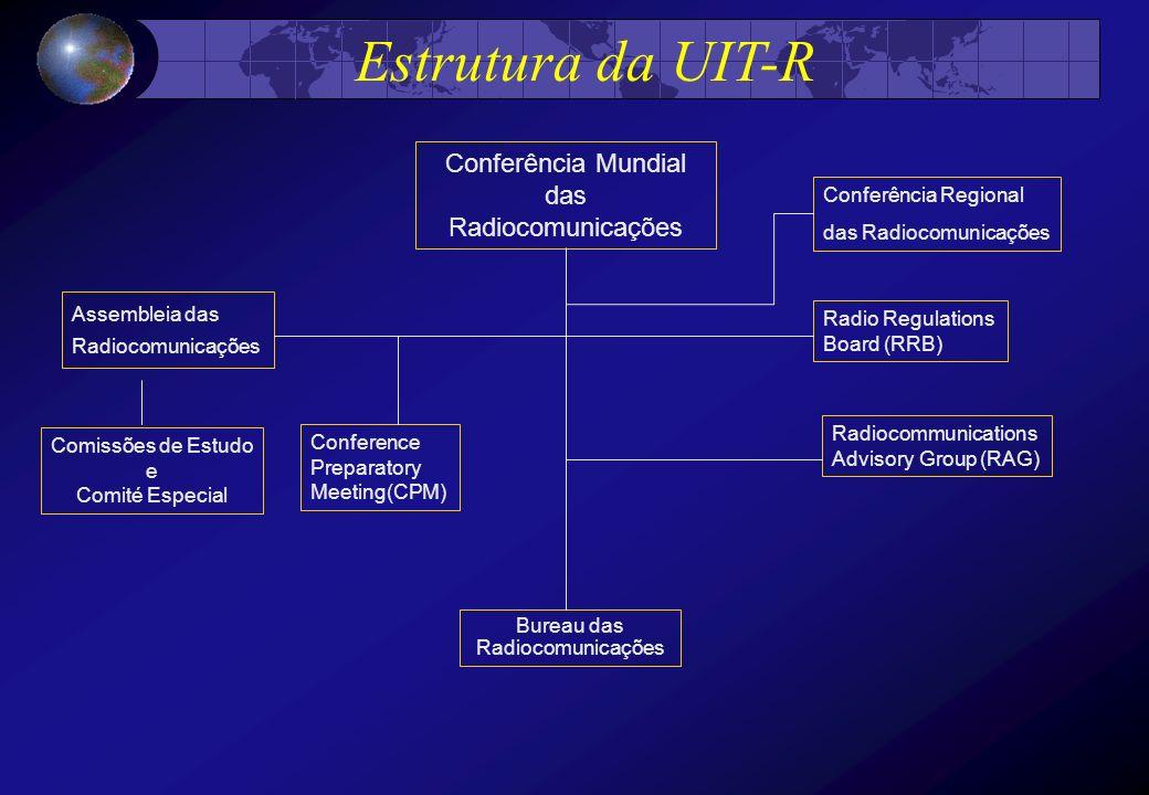 Estrutura da UIT-R Conferência Mundial das Radiocomunicações