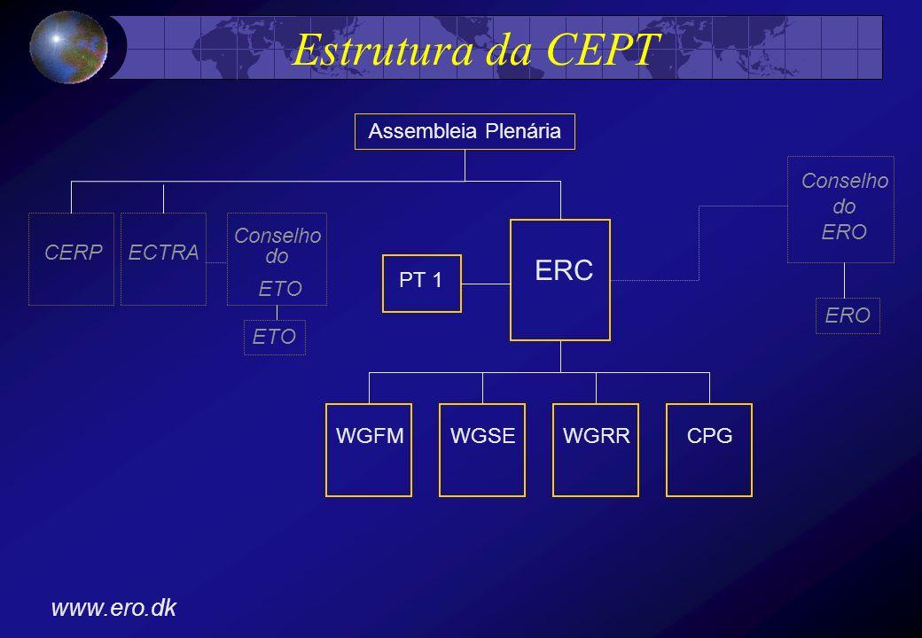 Estrutura da CEPT ERC www.ero.dk Assembleia Plenária Conselho do ERO