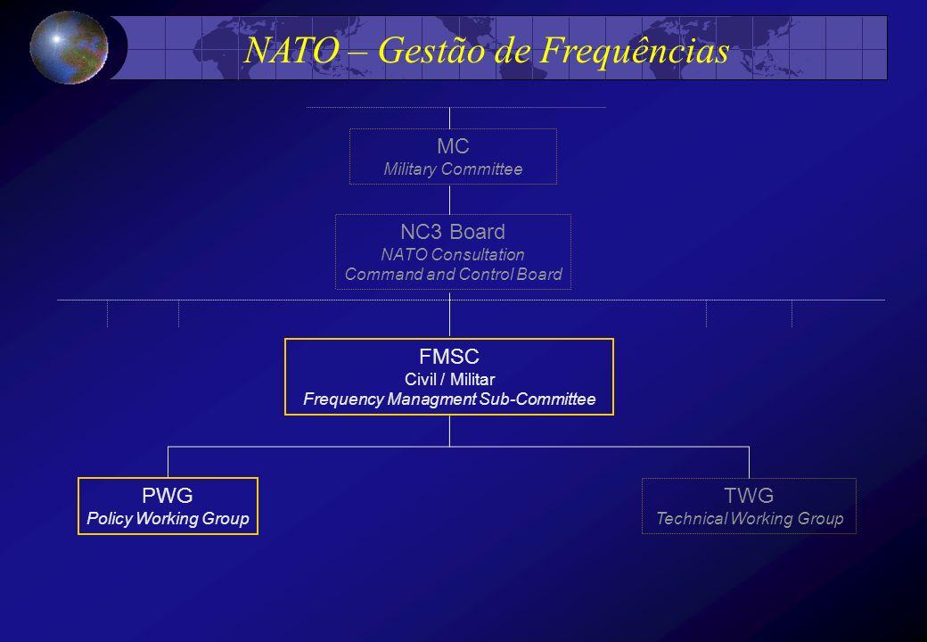NATO – Gestão de Frequências