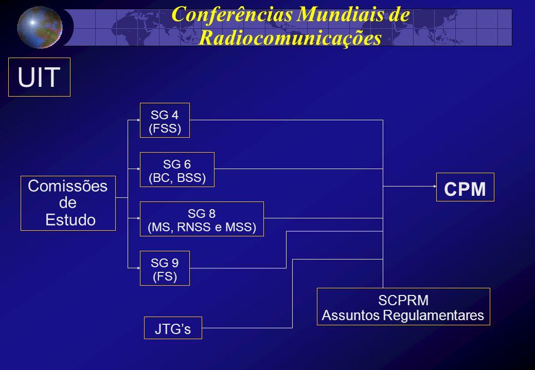 Conferências Mundiais de