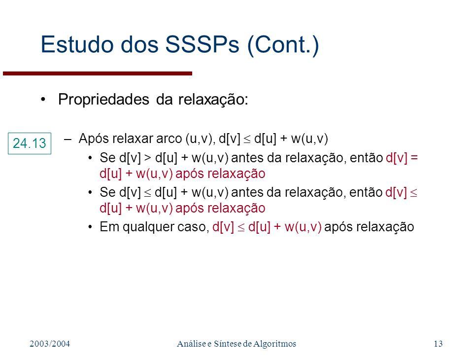 Estudo dos SSSPs (Cont.)
