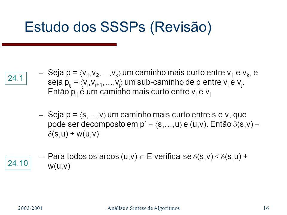 Estudo dos SSSPs (Revisão)
