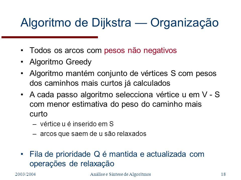 Algoritmo de Dijkstra — Organização