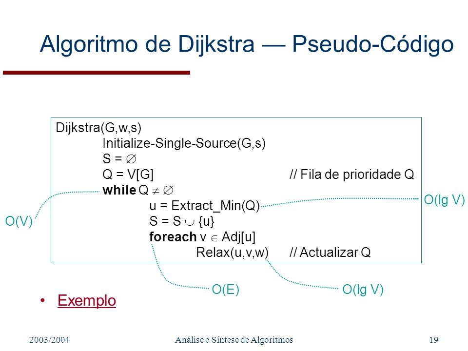 Algoritmo de Dijkstra — Pseudo-Código