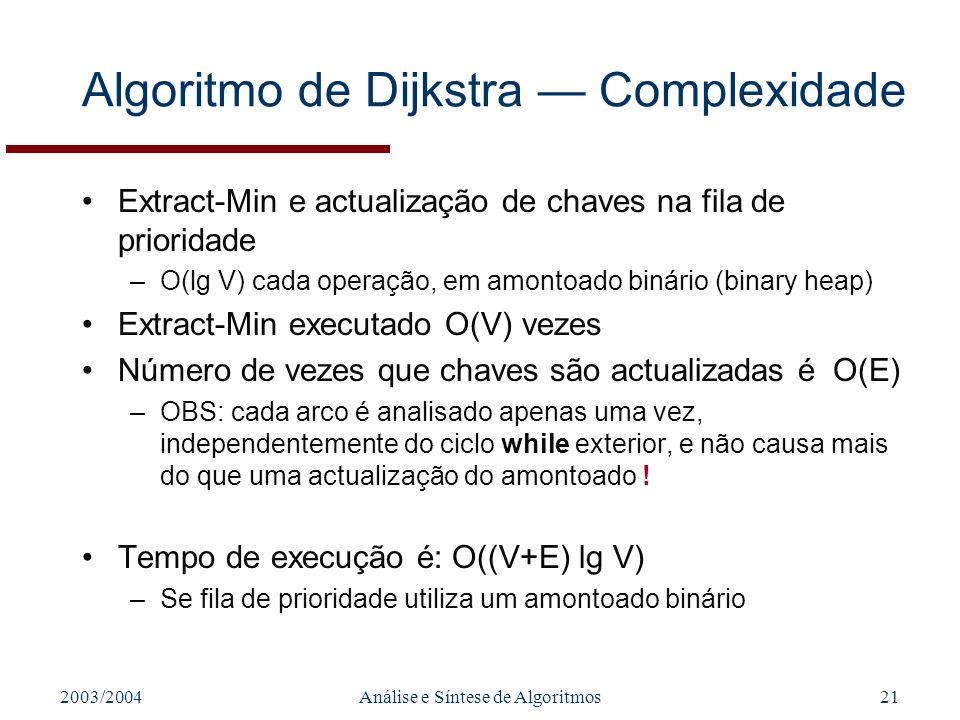 Algoritmo de Dijkstra — Complexidade
