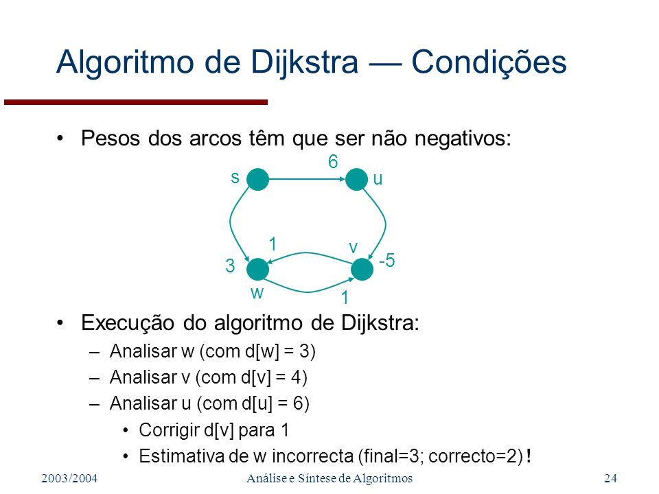 Algoritmo de Dijkstra — Condições