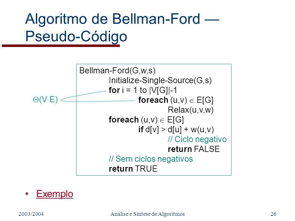 Algoritmo de Bellman-Ford — Pseudo-Código