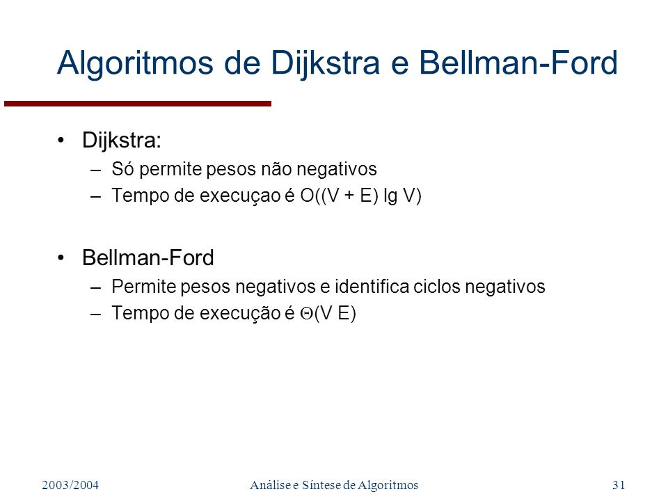 Algoritmos de Dijkstra e Bellman-Ford