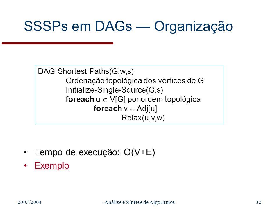 SSSPs em DAGs — Organização