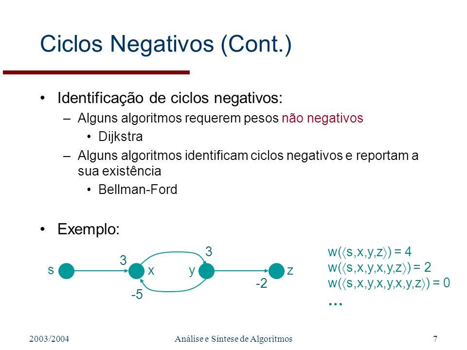 Ciclos Negativos (Cont.)