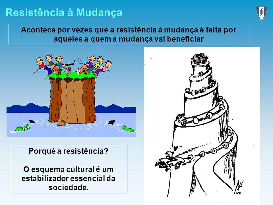 O esquema cultural é um estabilizador essencial da sociedade.