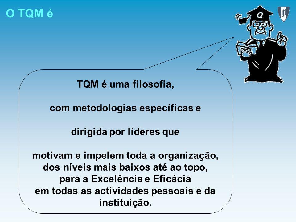 O TQM é TQM é uma filosofia, com metodologias específicas e