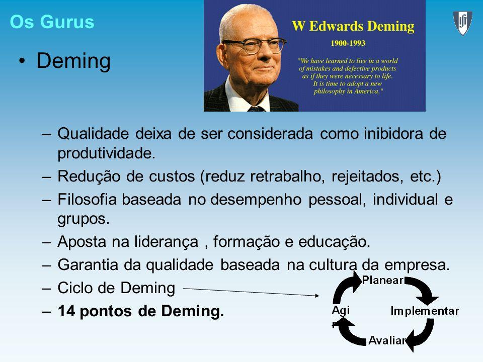 Os Gurus Deming. Qualidade deixa de ser considerada como inibidora de produtividade. Redução de custos (reduz retrabalho, rejeitados, etc.)