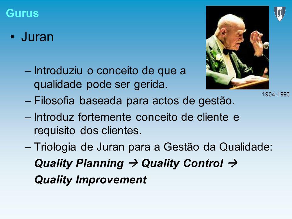 Juran Gurus Introduziu o conceito de que a qualidade pode ser gerida.