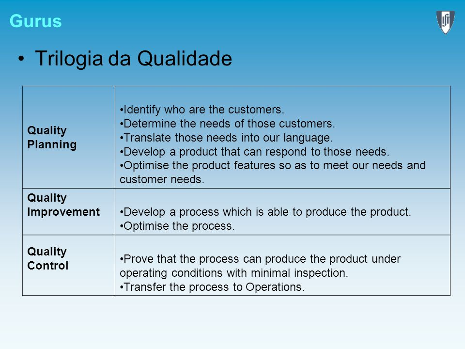 Trilogia da Qualidade Gurus Identify who are the customers.