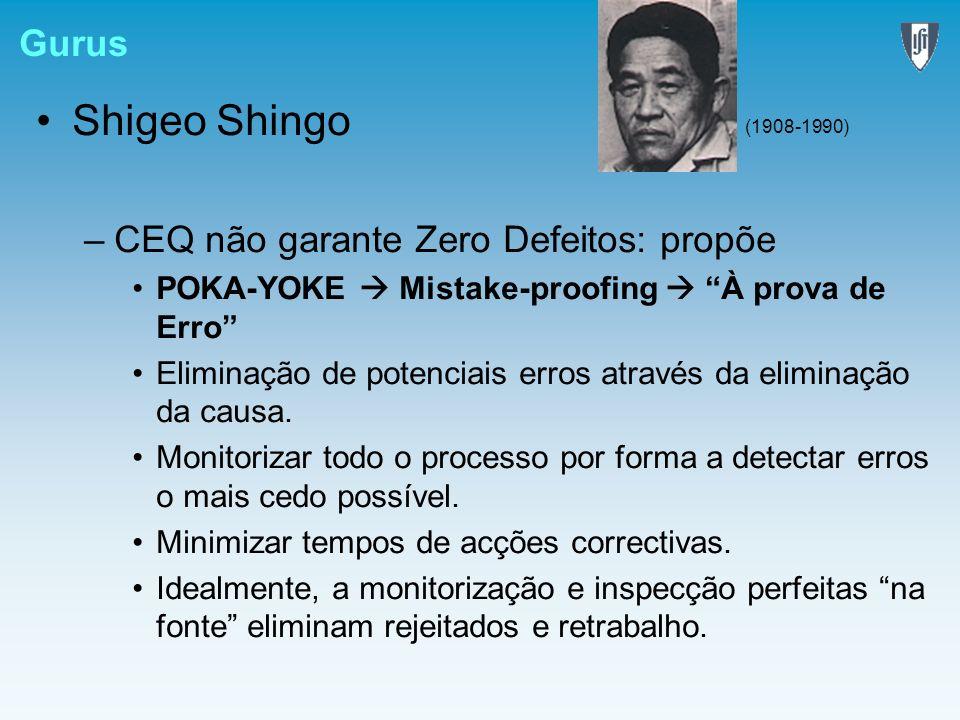 Shigeo Shingo Gurus CEQ não garante Zero Defeitos: propõe
