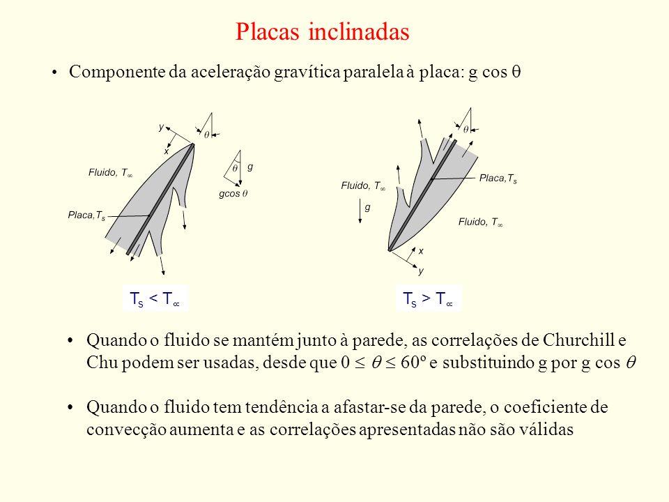 Placas inclinadasComponente da aceleração gravítica paralela à placa: g cos q. Ts < T Ts > T