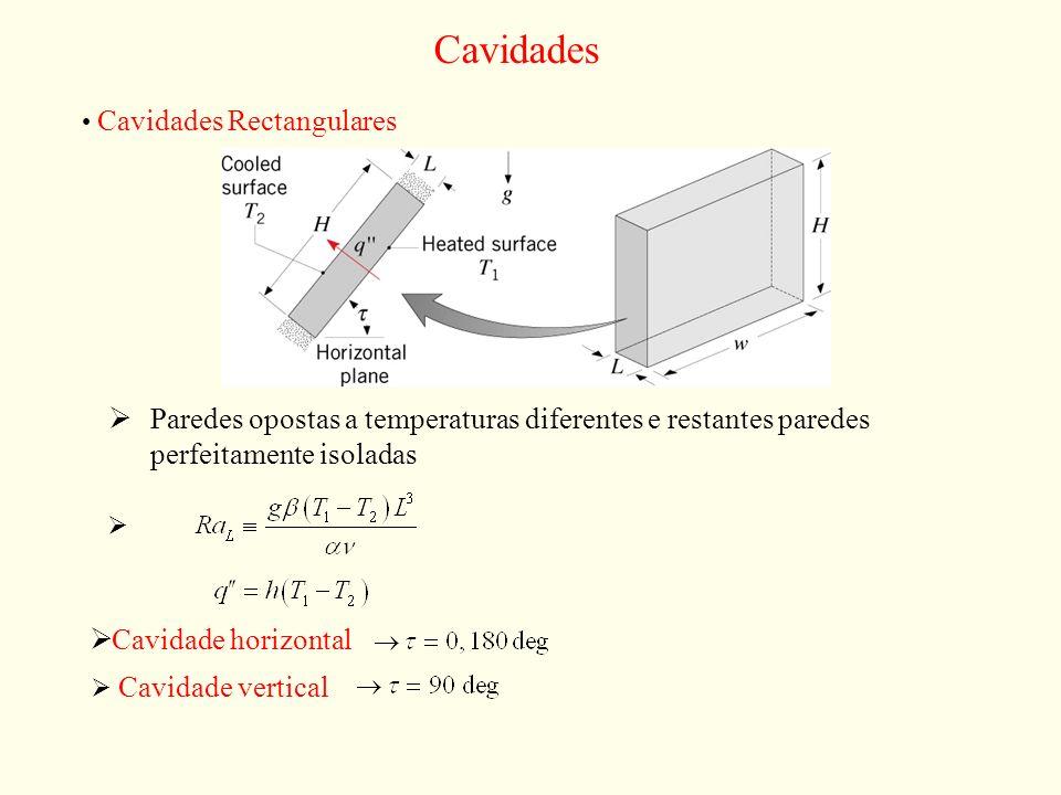 CavidadesCavidades Rectangulares. Paredes opostas a temperaturas diferentes e restantes paredes perfeitamente isoladas.