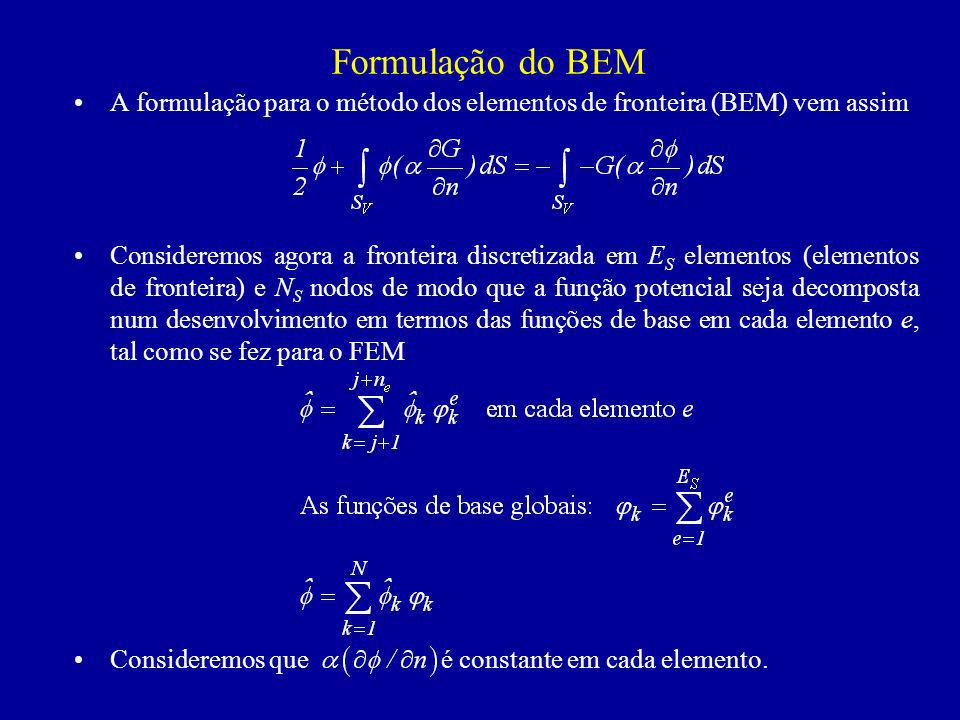 Formulação do BEM A formulação para o método dos elementos de fronteira (BEM) vem assim.