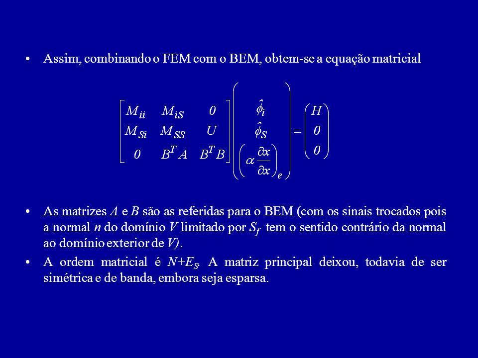 Assim, combinando o FEM com o BEM, obtem-se a equação matricial