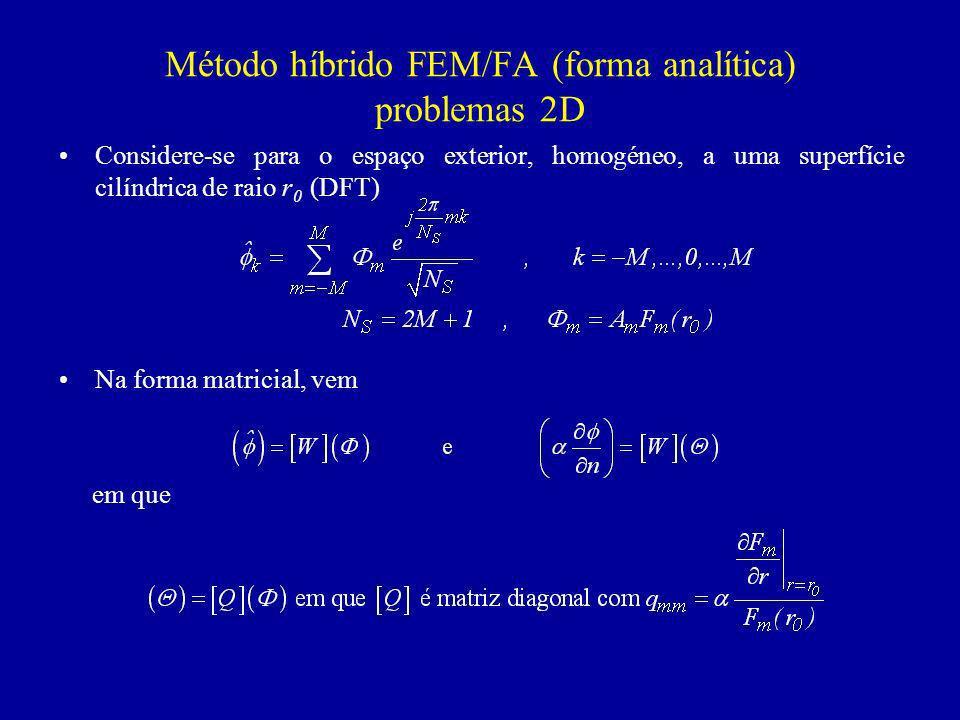 Método híbrido FEM/FA (forma analítica) problemas 2D