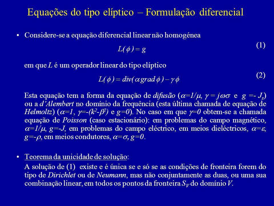 Equações do tipo elíptico – Formulação diferencial