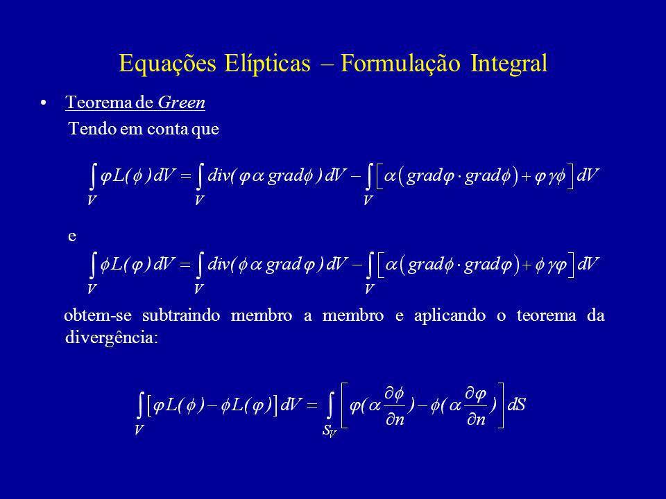 Equações Elípticas – Formulação Integral