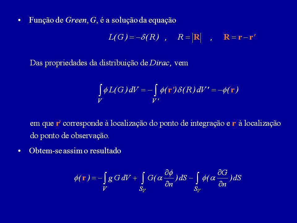 Função de Green, G, é a solução da equação