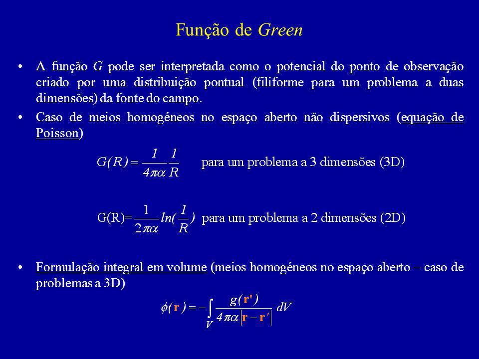 Função de Green
