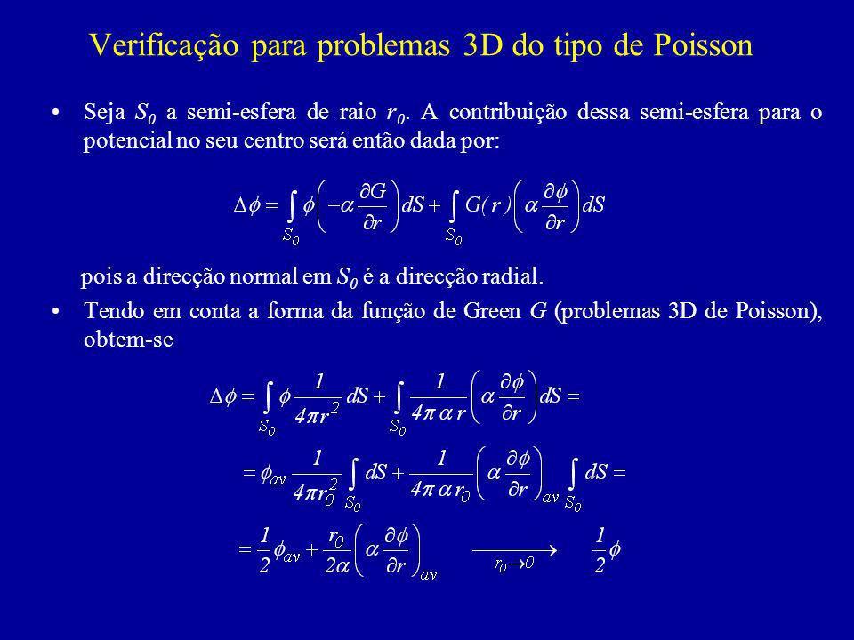 Verificação para problemas 3D do tipo de Poisson