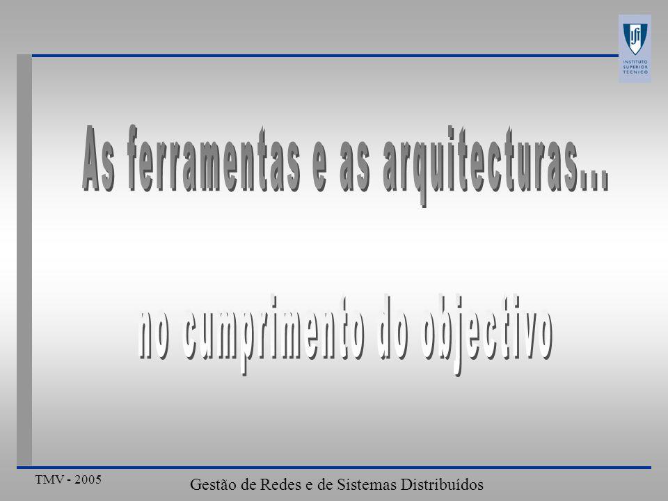 As ferramentas e as arquitecturas... no cumprimento do objectivo