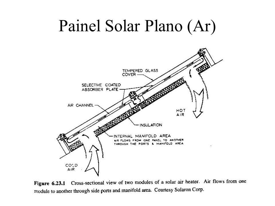 Painel Solar Plano (Ar)