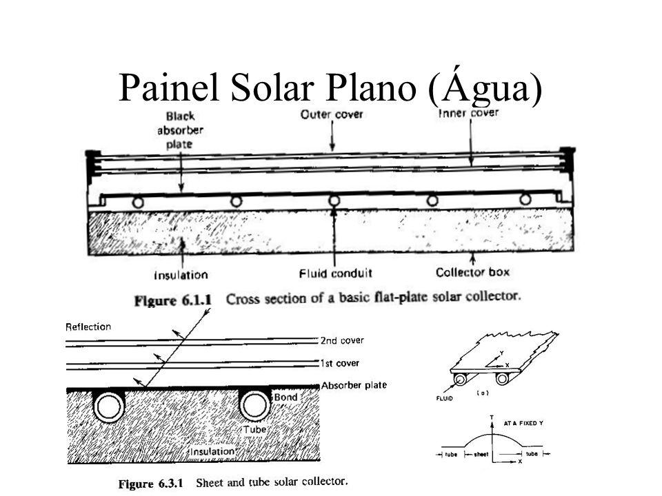 Painel Solar Plano (Água)