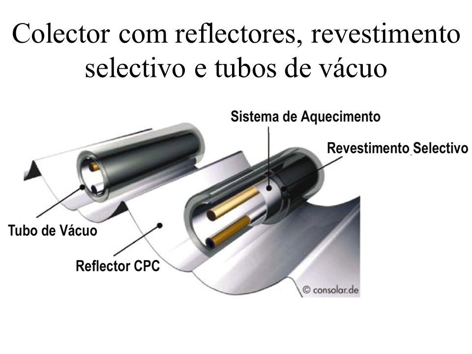 Colector com reflectores, revestimento selectivo e tubos de vácuo