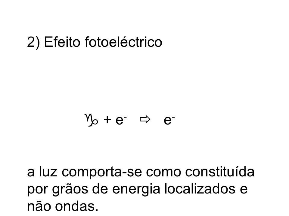 2) Efeito fotoeléctrico