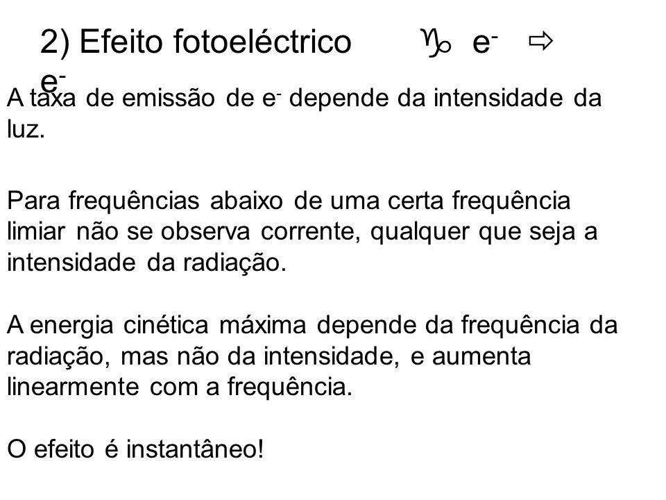 2) Efeito fotoeléctrico  e-  e-