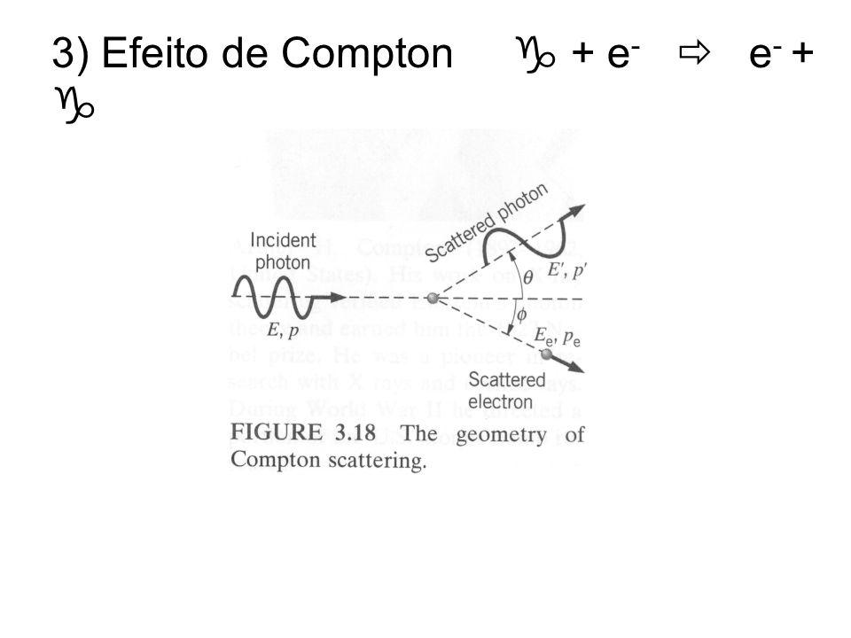 3) Efeito de Compton  + e-  e- + 