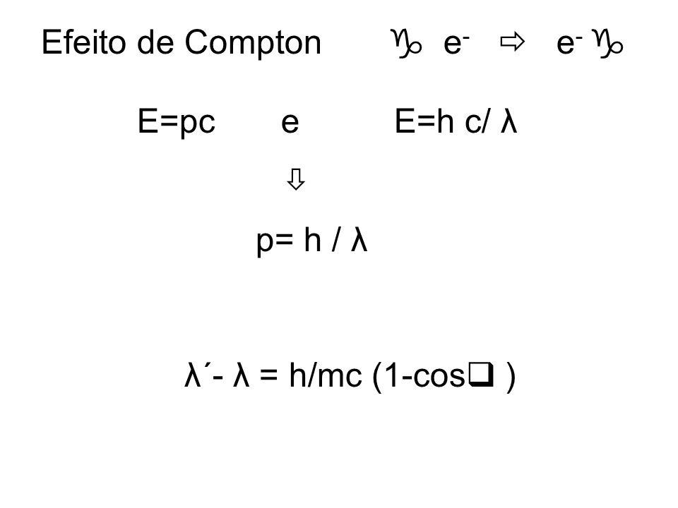 Efeito de Compton  e-  e- 
