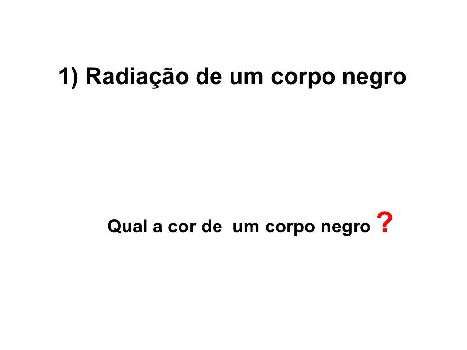 1) Radiação de um corpo negro