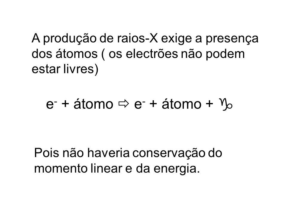A produção de raios-X exige a presença dos átomos ( os electrões não podem estar livres)