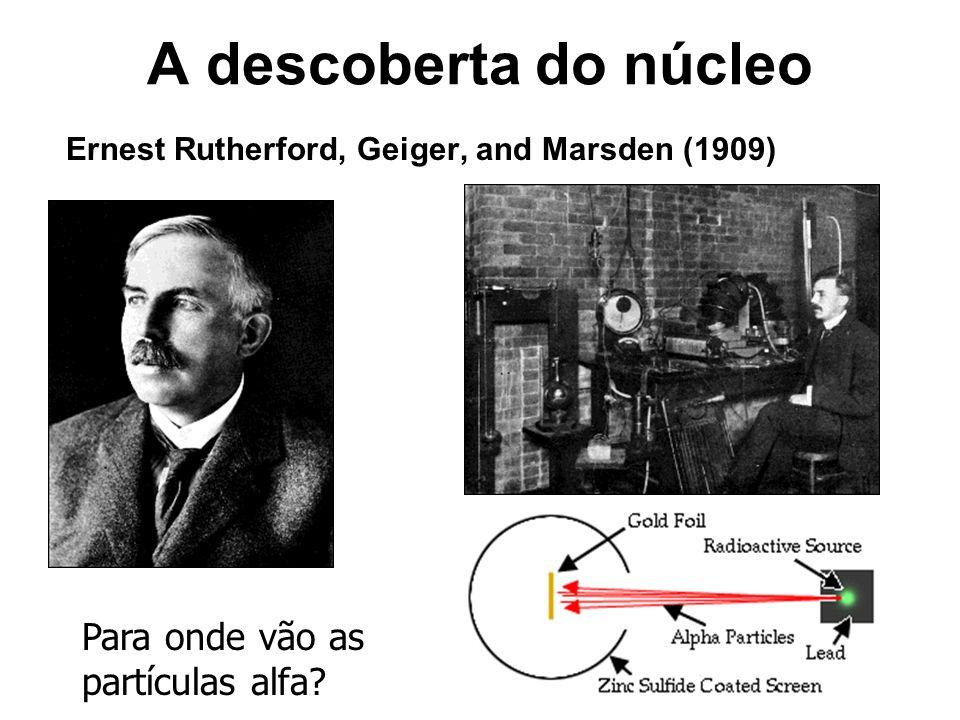 A descoberta do núcleo Para onde vão as partículas alfa