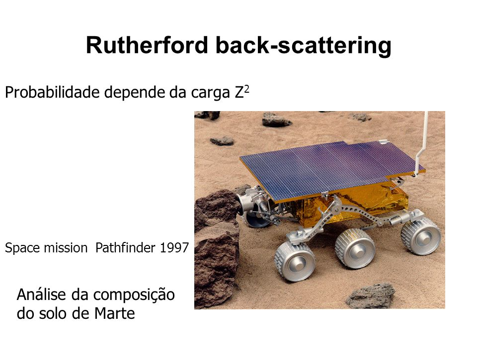 Rutherford back-scattering
