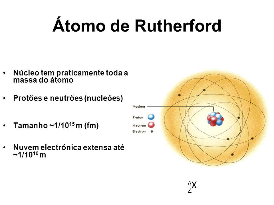 Átomo de Rutherford AX Núcleo tem praticamente toda a massa do átomo