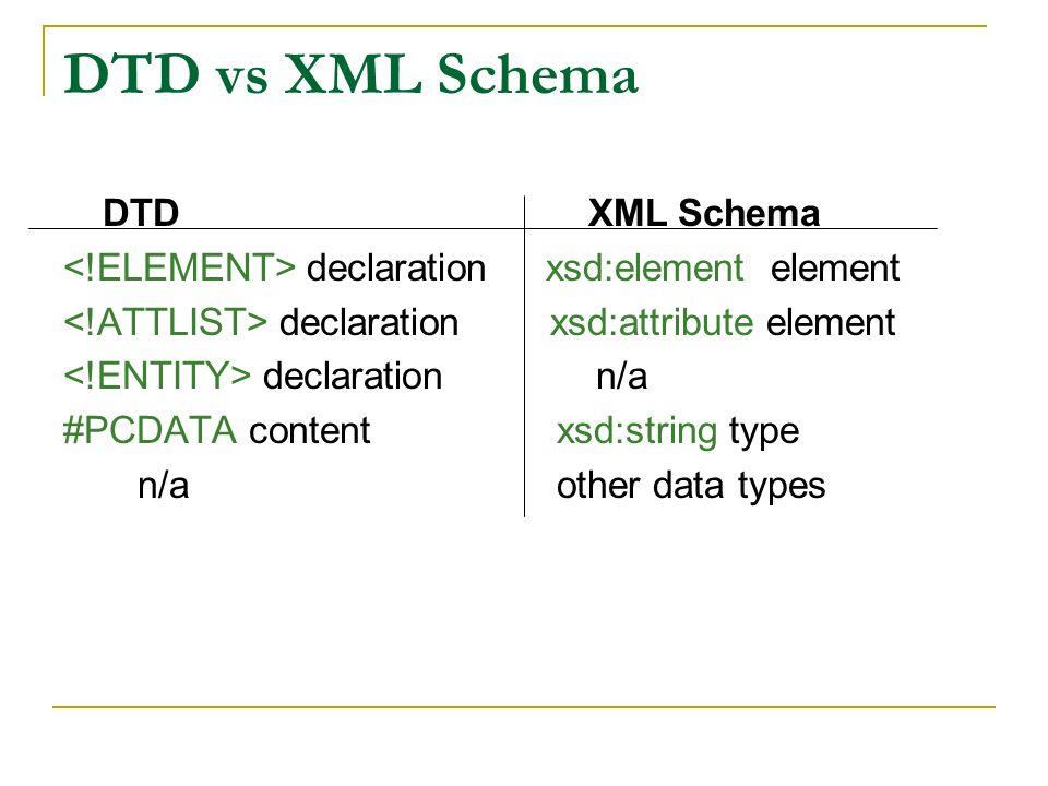 DTD vs XML Schema DTD XML Schema