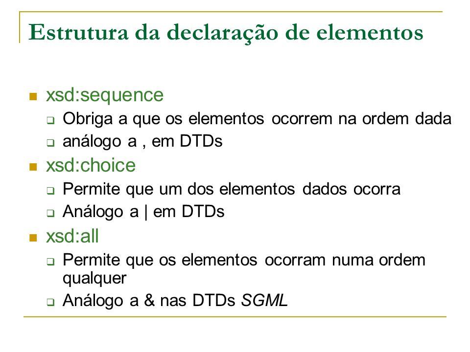 Estrutura da declaração de elementos