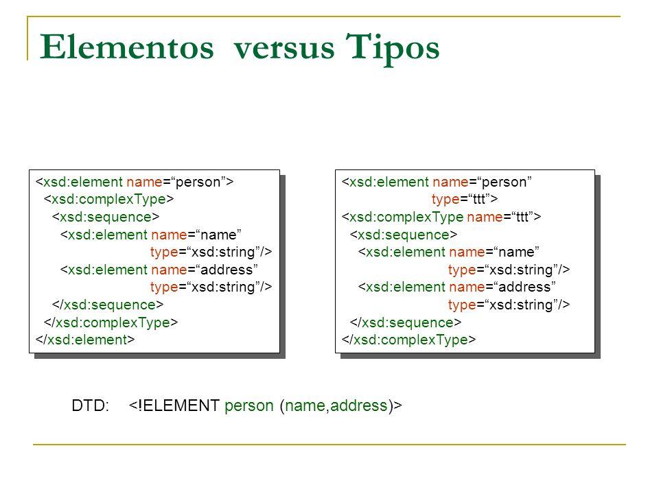 Elementos versus Tipos