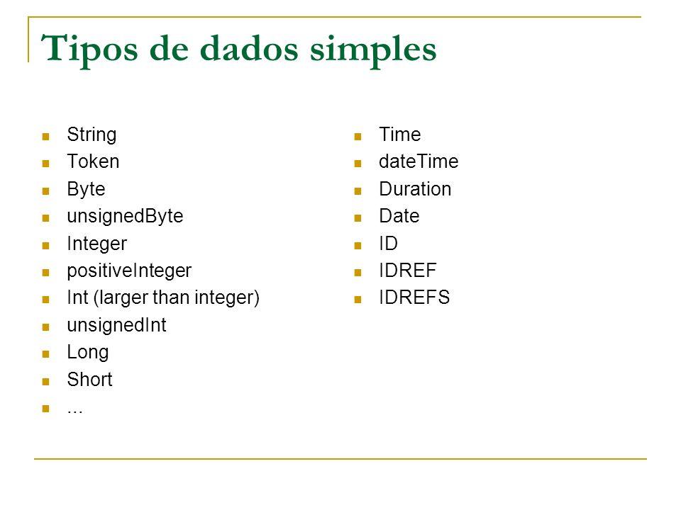 Tipos de dados simples String Token Byte unsignedByte Integer